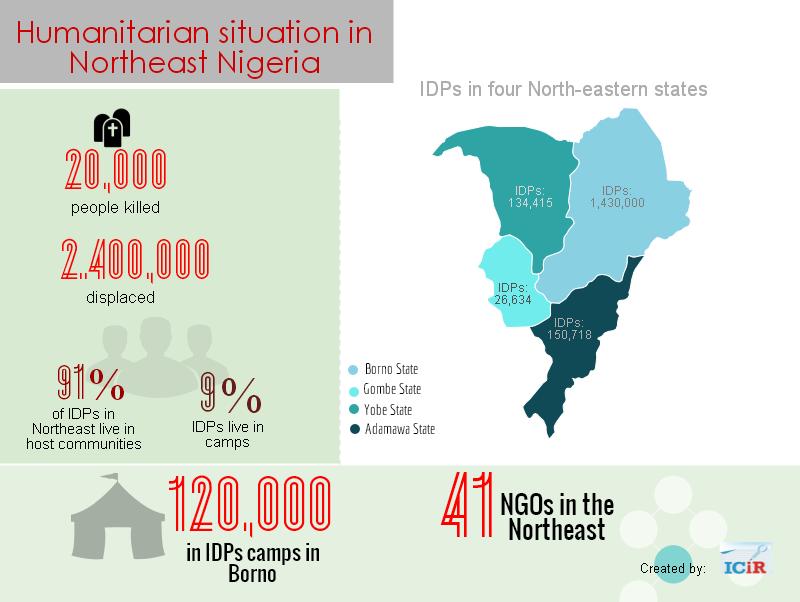 A summary of the seven years Boko Haram insurgency
