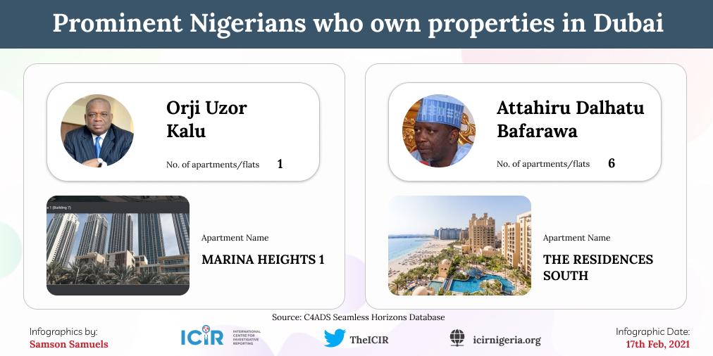 Dubai Property Owners